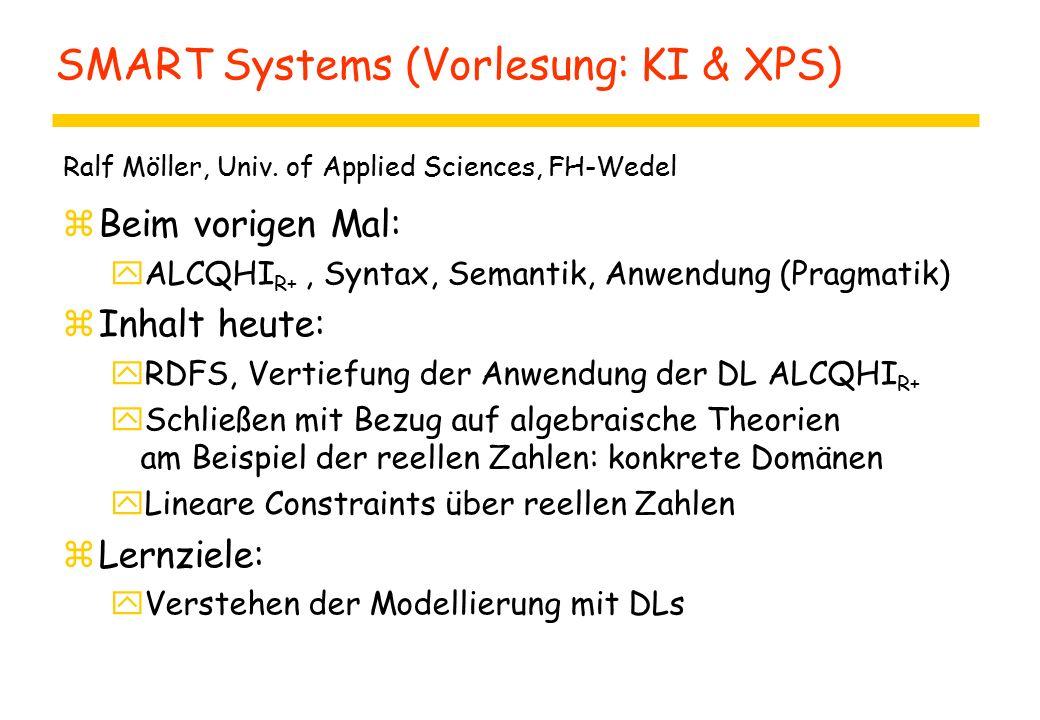 SMART Systems (Vorlesung: KI & XPS) zBeim vorigen Mal: yALCQHI R+, Syntax, Semantik, Anwendung (Pragmatik) zInhalt heute: yRDFS, Vertiefung der Anwend