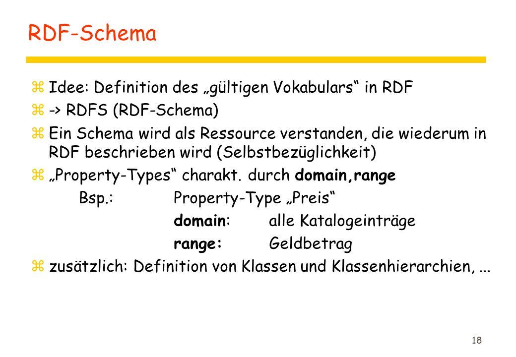 """18 RDF-Schema zIdee: Definition des """"gültigen Vokabulars"""" in RDF z-> RDFS (RDF-Schema) zEin Schema wird als Ressource verstanden, die wiederum in RDF"""