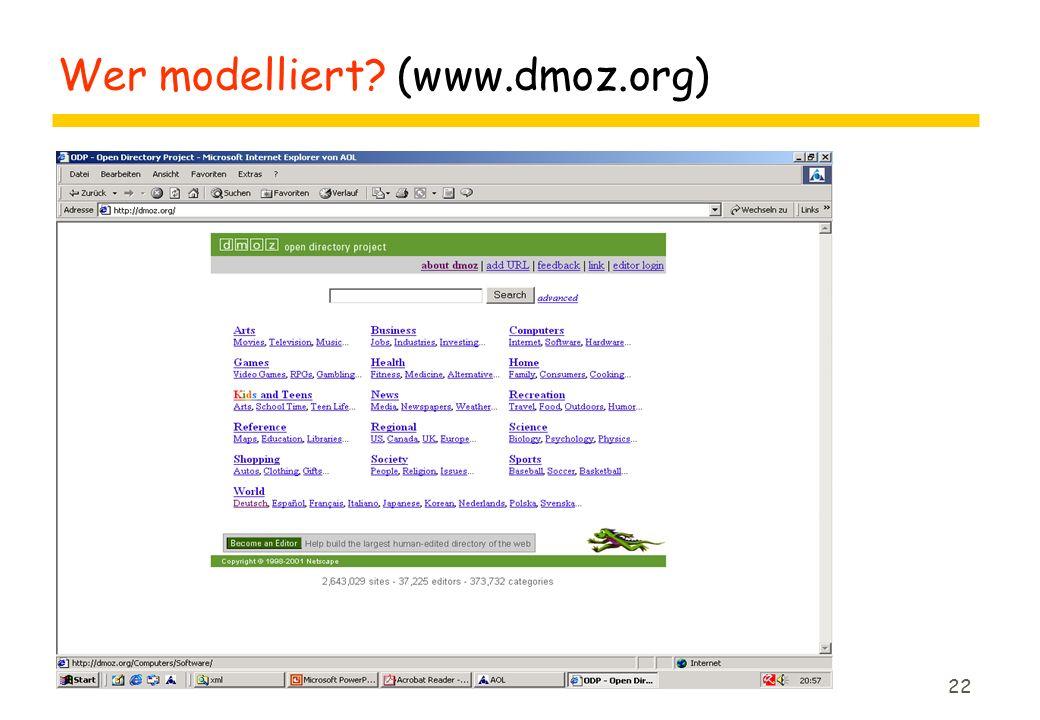 22 Wer modelliert? (www.dmoz.org)