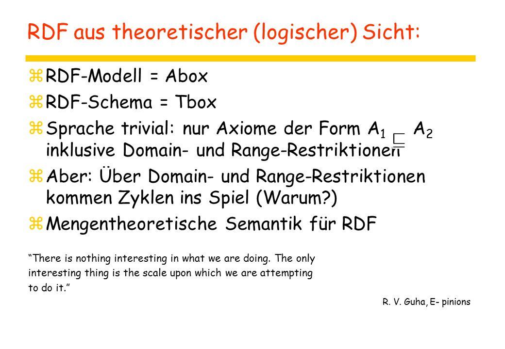 RDF aus theoretischer (logischer) Sicht: zRDF-Modell = Abox zRDF-Schema = Tbox zSprache trivial: nur Axiome der Form A 1 A 2 inklusive Domain- und Ran