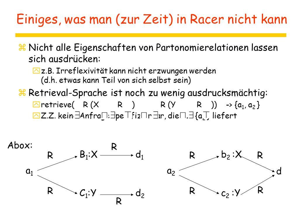 Einiges, was man (zur Zeit) in Racer nicht kann zNicht alle Eigenschaften von Partonomierelationen lassen sich ausdrücken: yz.B. Irreflexivität kann n