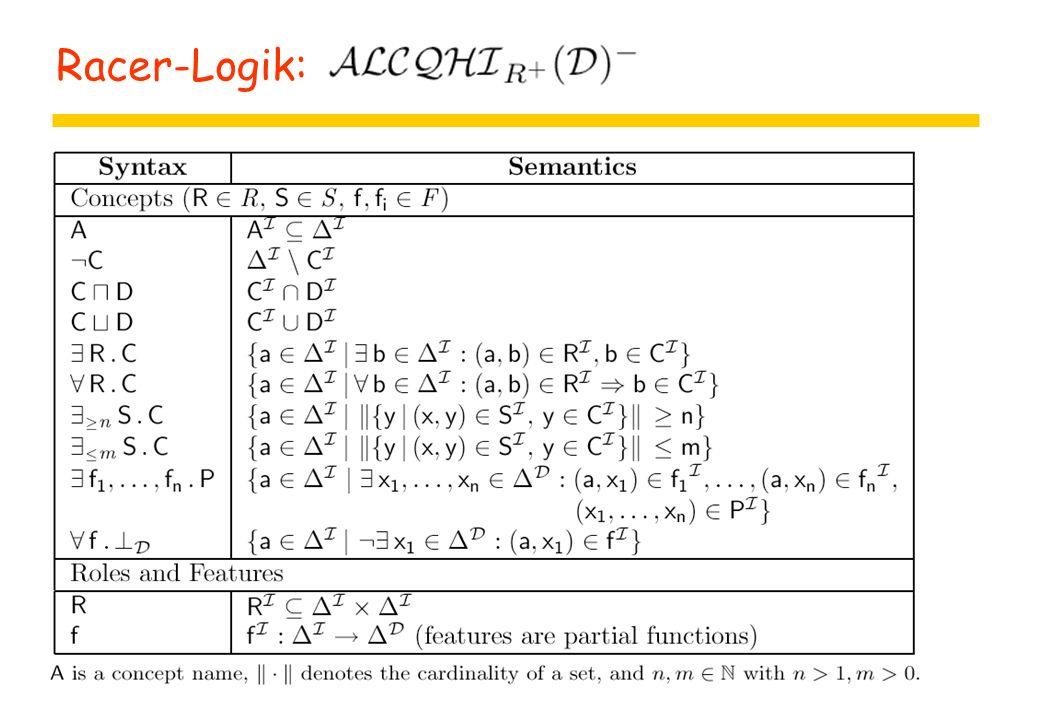 Racer-Logik: