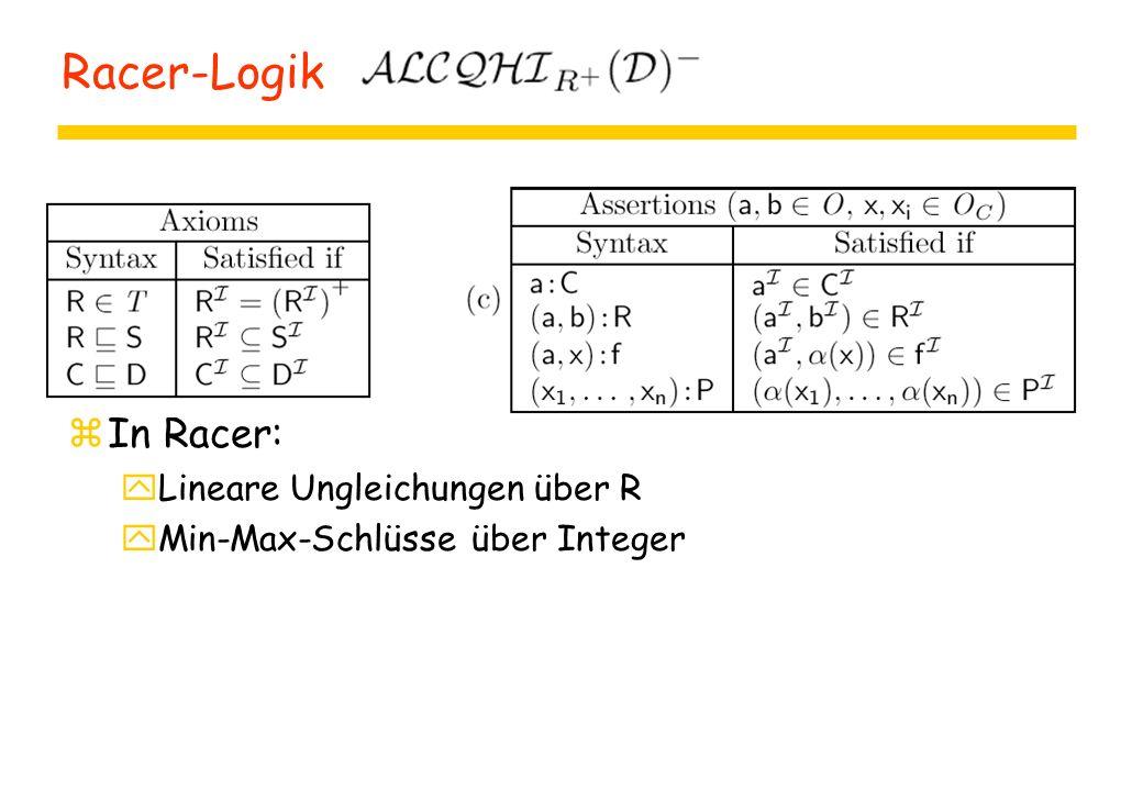 Racer-Logik zIn Racer: yLineare Ungleichungen über R yMin-Max-Schlüsse über Integer