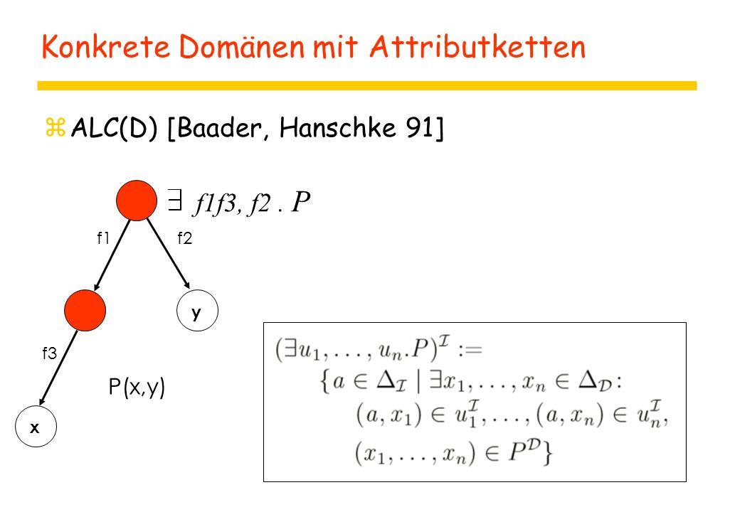 Konkrete Domänen mit Attributketten zALC(D) [Baader, Hanschke 91] f1f2 f1f3, f2. P y P(x,y) f3 x