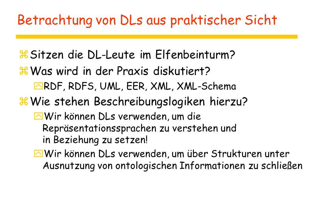Betrachtung von DLs aus praktischer Sicht zSitzen die DL-Leute im Elfenbeinturm? zWas wird in der Praxis diskutiert? yRDF, RDFS, UML, EER, XML, XML-Sc