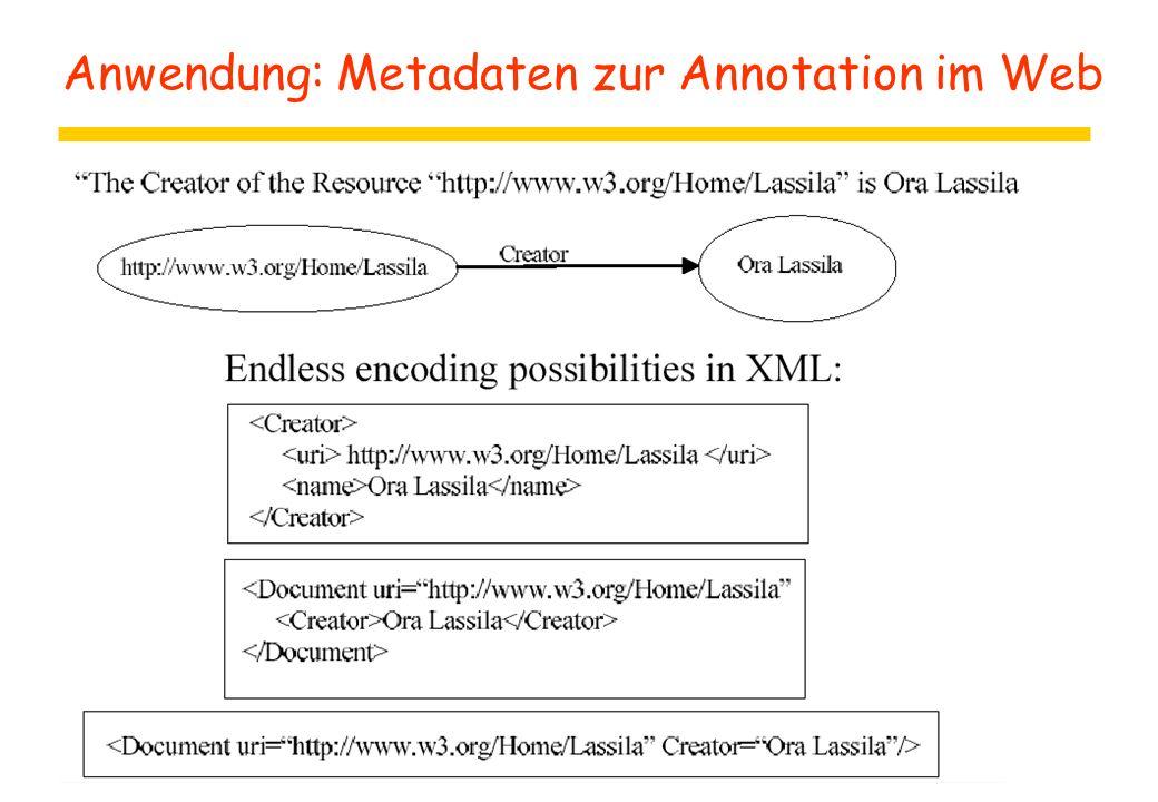 Anwendung: Metadaten zur Annotation im Web