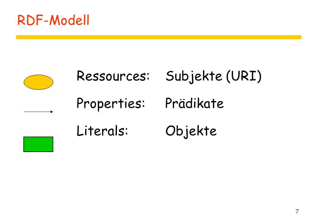 7 Darstellung durch gerichtete Graphen Ressources: Subjekte (URI) Properties:Prädikate Literals:Objekte RDF-Modell