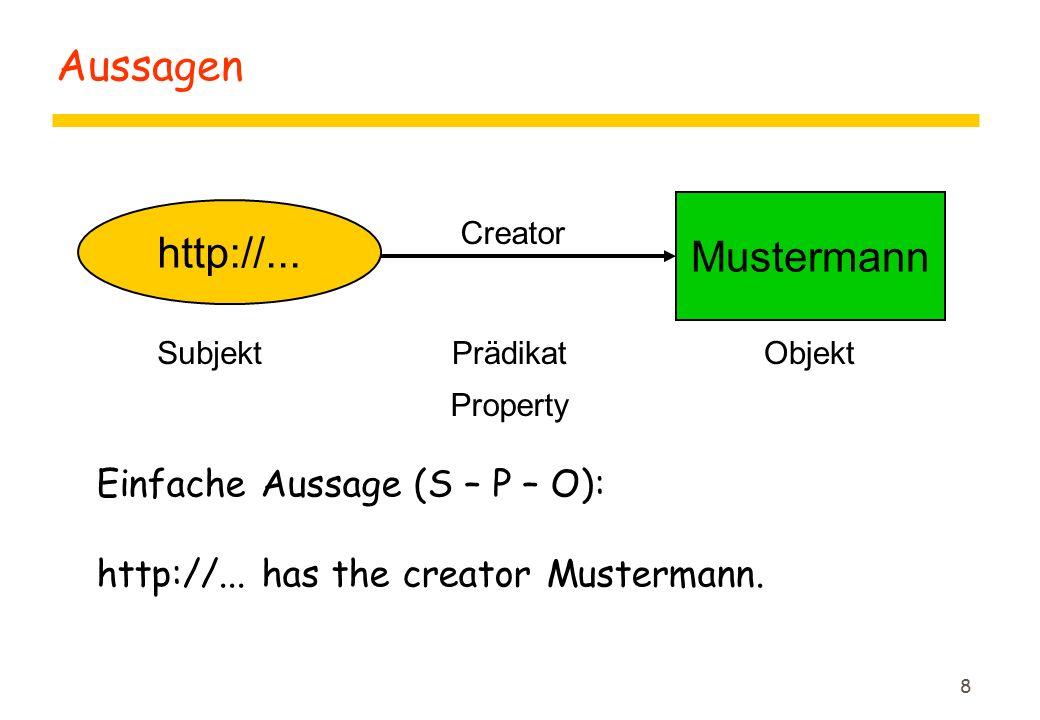 8 http://... Mustermann SubjektObjekt Creator Prädikat Einfache Aussage (S – P – O): http://... has the creator Mustermann. Aussagen Property