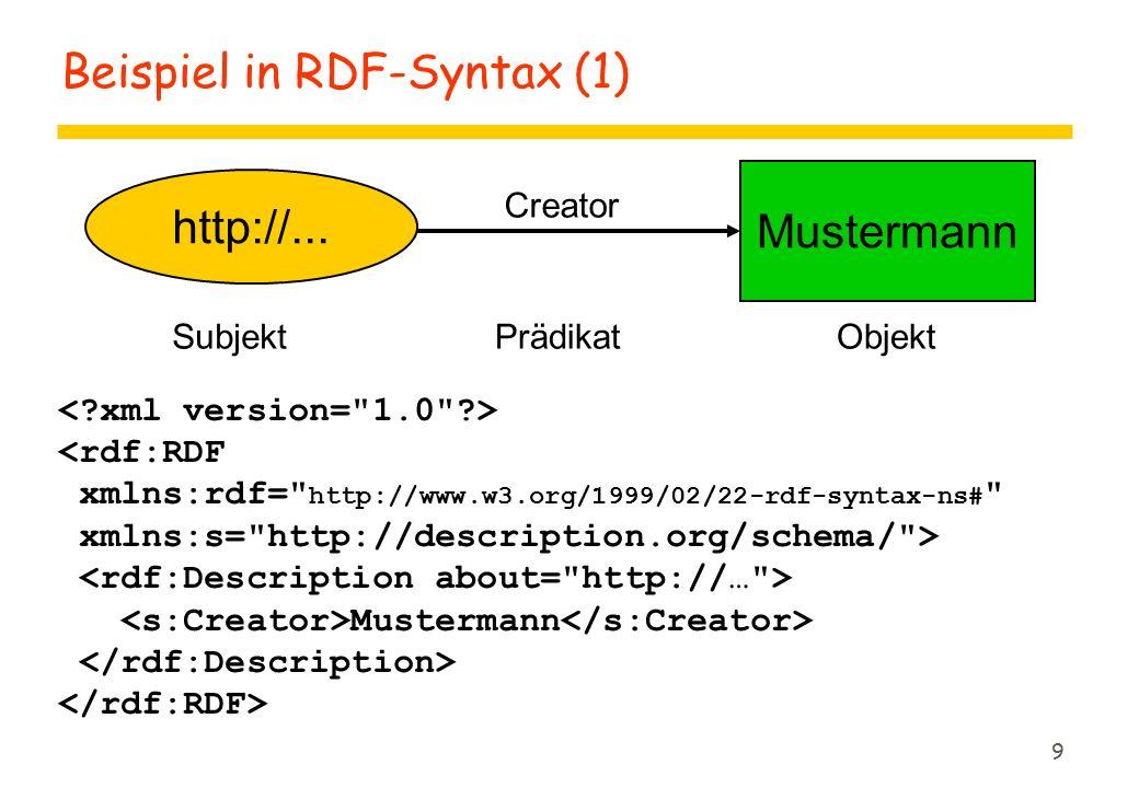 9 http://... Mustermann SubjektObjekt Creator Prädikat <rdf:RDF xmlns:rdf=