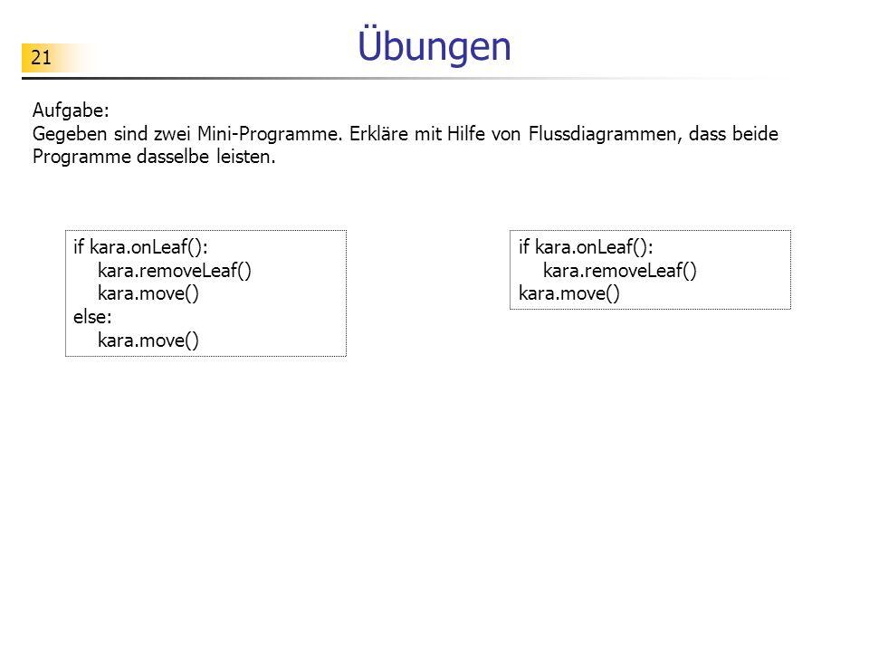 21 Übungen if kara.onLeaf(): kara.removeLeaf() kara.move() else: kara.move() Aufgabe: Gegeben sind zwei Mini-Programme. Erkläre mit Hilfe von Flussdia