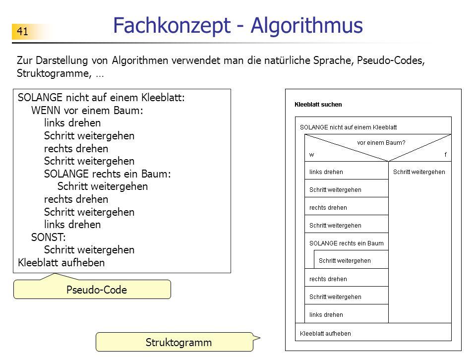 41 Fachkonzept - Algorithmus Zur Darstellung von Algorithmen verwendet man die natürliche Sprache, Pseudo-Codes, Struktogramme, … SOLANGE nicht auf ei