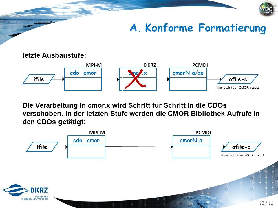 12 / 11 A.Konforme Formatierung letzte Ausbaustufe: Die Verarbeitung in cmor.x wird Schritt für Schritt in die CDOs verschoben.
