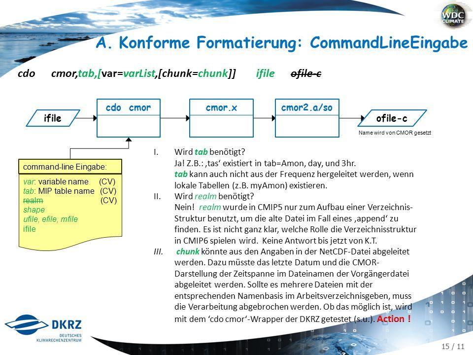 15 / 11 A.Konforme Formatierung: CommandLineEingabe cdo cmor,tab,[var=varList,[chunk=chunk]] ifile ofile-c cdo cmor ifile cmor.xcmor2.a/so ofile-c var: variable name (CV) tab: MIP table name (CV) realm (CV) shape ufile, efile, mfile ifile command-line Eingabe: Name wird von CMOR gesetzt