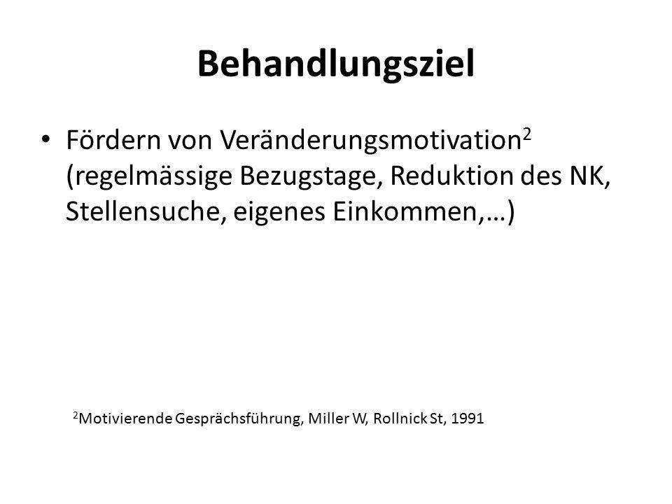 Behandlungsziel Fördern von Veränderungsmotivation 2 (regelmässige Bezugstage, Reduktion des NK, Stellensuche, eigenes Einkommen,…) 2 Motivierende Gesprächsführung, Miller W, Rollnick St, 1991