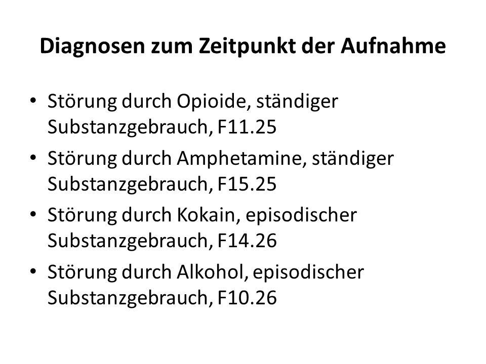 Diagnosen zum Zeitpunkt der Aufnahme Störung durch Opioide, ständiger Substanzgebrauch, F11.25 Störung durch Amphetamine, ständiger Substanzgebrauch, F15.25 Störung durch Kokain, episodischer Substanzgebrauch, F14.26 Störung durch Alkohol, episodischer Substanzgebrauch, F10.26