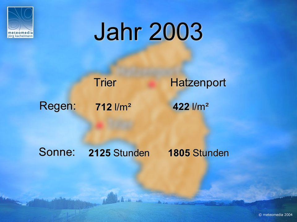 Regen: HatzenportTrier 422 l/m² 712 l/m² Jahr 2003 Sonne: 2125 Stunden 1805 Stunden