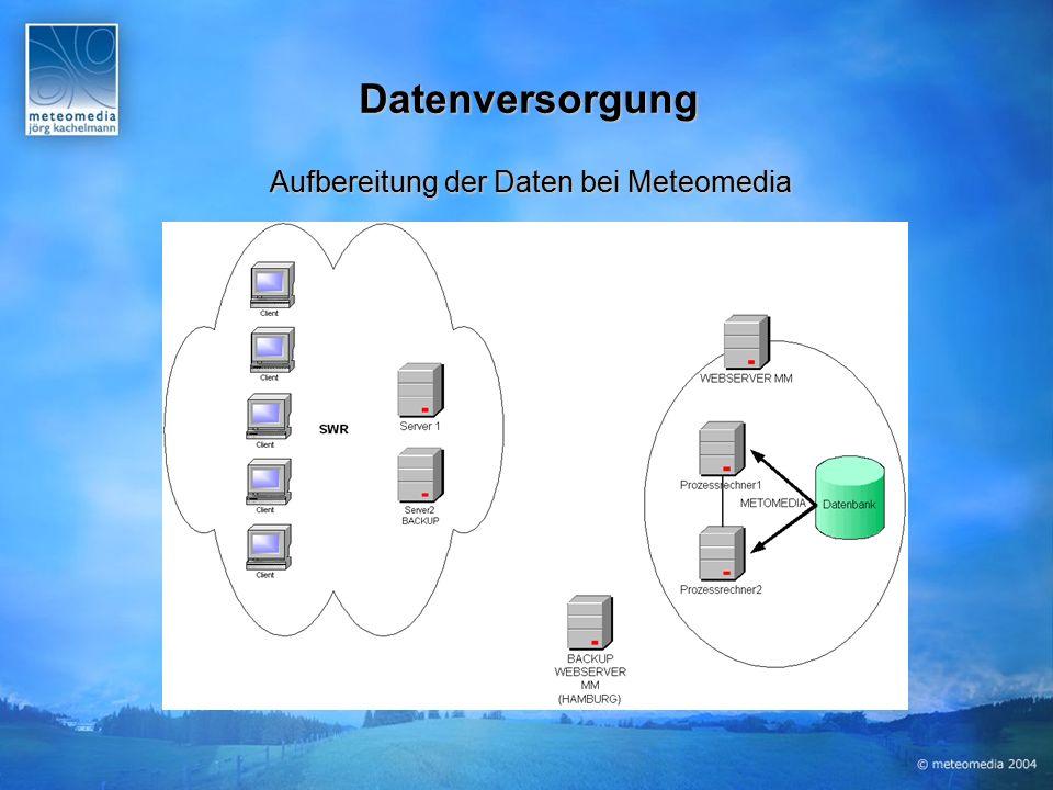 Aufbereitung der Daten bei Meteomedia Datenversorgung
