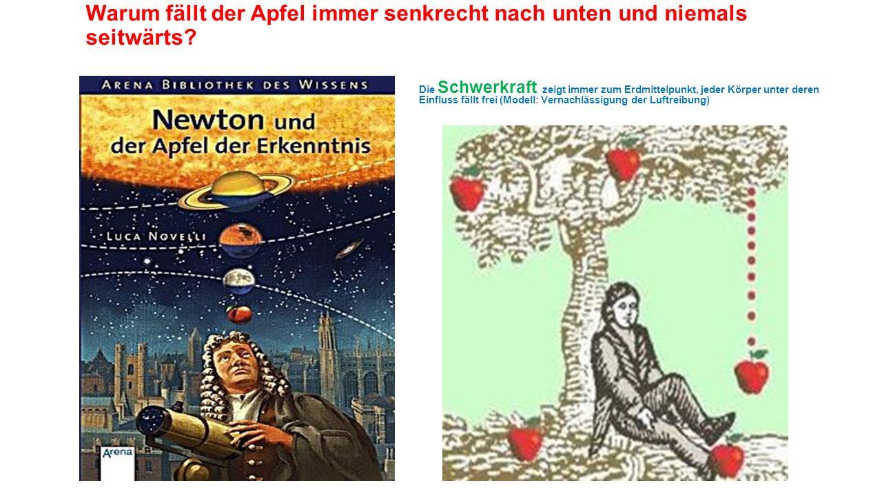Warum fällt der Apfel immer senkrecht nach unten und niemals seitwärts? Die Schwerkraft zeigt immer zum Erdmittelpunkt, jeder Körper unter deren Einfl