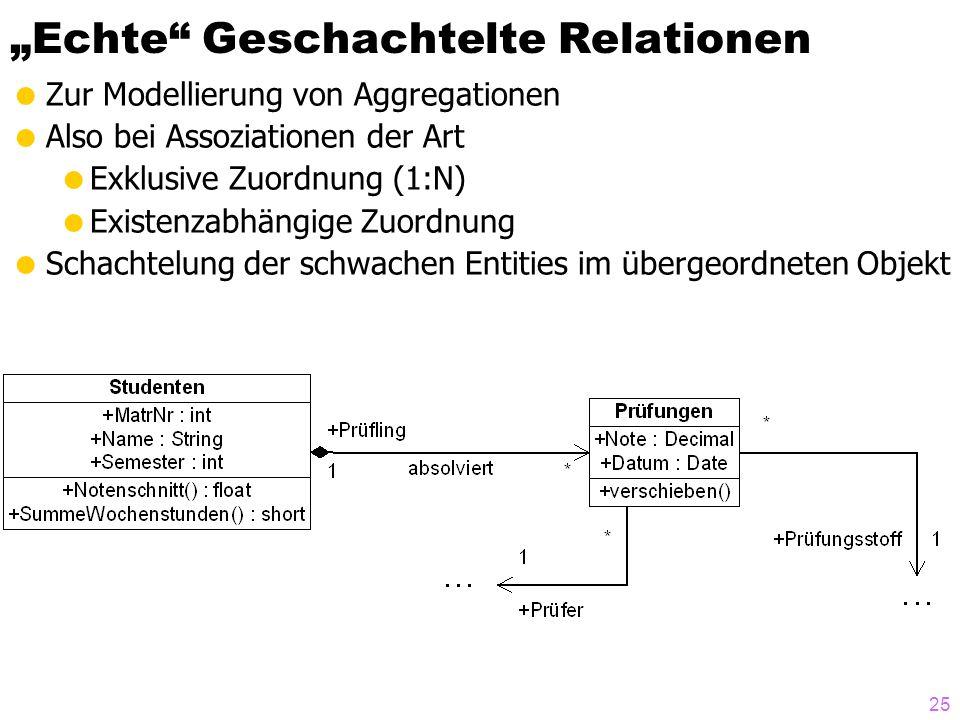 """25 """"Echte Geschachtelte Relationen  Zur Modellierung von Aggregationen  Also bei Assoziationen der Art  Exklusive Zuordnung (1:N)  Existenzabhängige Zuordnung  Schachtelung der schwachen Entities im übergeordneten Objekt"""