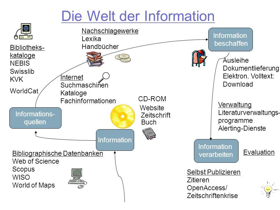 Nachschlagewerke Lexika Handbücher Bibliotheks- kataloge NEBIS Swisslib KVK WorldCat Information Informations- quellen Information verarbeiten Informa