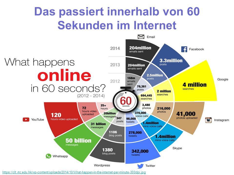 Das passiert innerhalb von 60 Sekunden im Internet https://clt.vtc.edu.hk/wp-content/uploads/2014/10/What-happen-in-the-internet-per-minute-300dpi.jpg