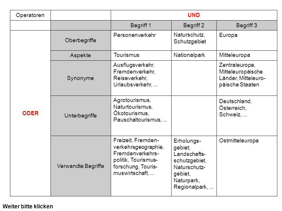 OperatorenUND Oberbegriffe Begriff 1Begriff 2Begriff 3 ODER Personenverkehr Naturschutz, Schutzgebiet Europa Aspekte TourismusNationalparkMitteleuropa