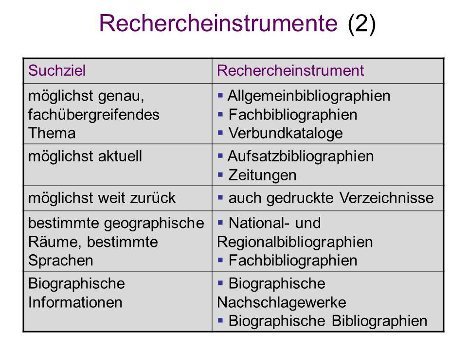 Rechercheinstrumente (2) SuchzielRechercheinstrument möglichst genau, fachübergreifendes Thema  Allgemeinbibliographien  Fachbibliographien  Verbun