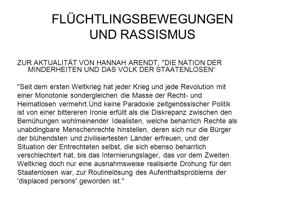 FLÜCHTLINGSBEWEGUNGEN UND RASSISMUS ZUR AKTUALITÄT VON HANNAH ARENDT,