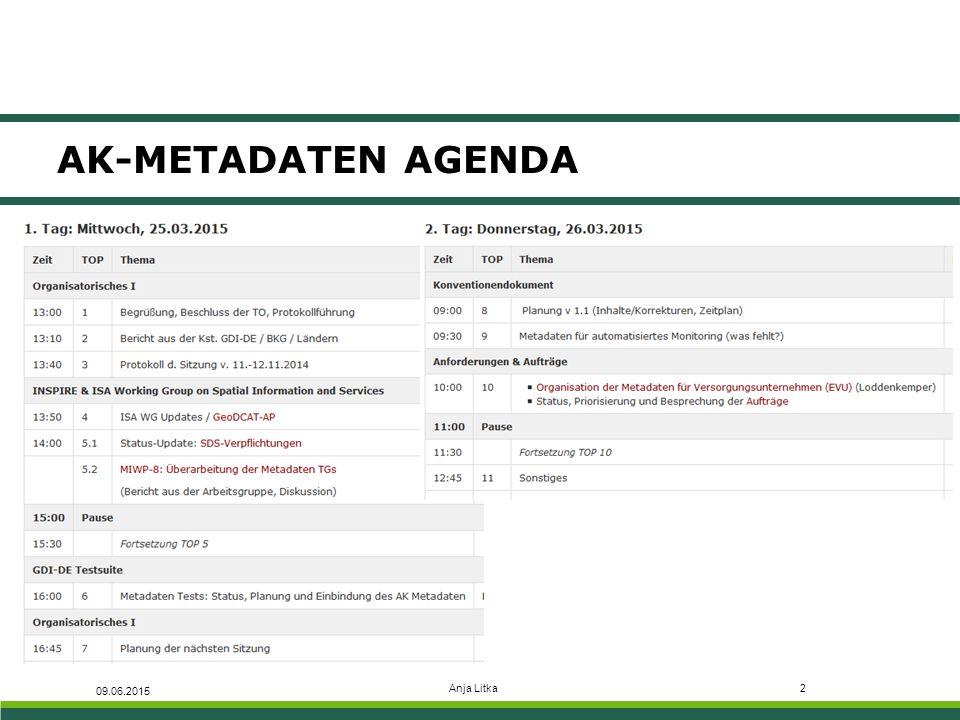 AK-METADATEN AGENDA 09.06.2015 Anja Litka2
