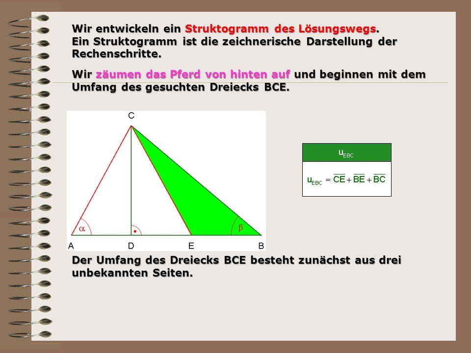 Wir zäumen das Pferd von hinten auf und beginnen mit dem Umfang des gesuchten Dreiecks BCE.