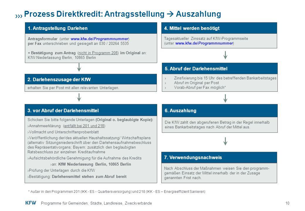 10 Prozess Direktkredit: Antragsstellung  Auszahlung 1. Antragstellung Darlehen 2. Darlehenszusage der KfW 3. vor Abruf der Darlehensmittel erhalten