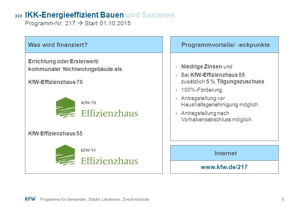 8 IKK-Energieeffizient Bauen und Sanieren Programm-Nr. 217  Start 01.10.2015 www.kfw.de/217 › Niedrige Zinsen und › Bei KfW-Effizienzhaus 55 zusätzli