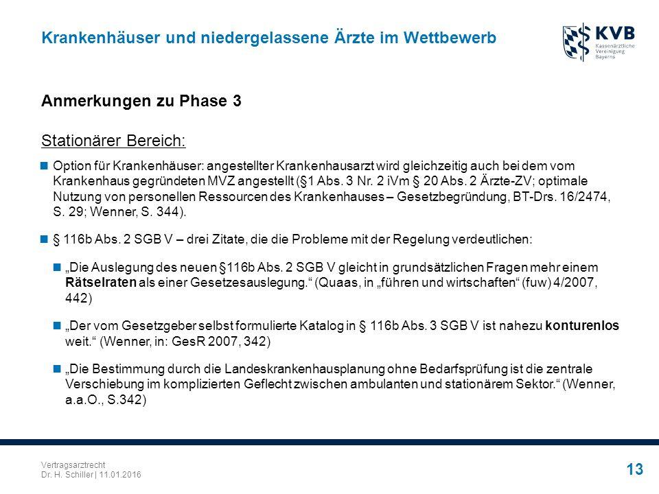 Vertragsarztrecht Dr. H. Schiller | 11.01.2016 13 Krankenhäuser und niedergelassene Ärzte im Wettbewerb Option für Krankenhäuser: angestellter Kranken