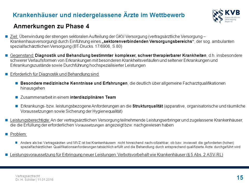 Vertragsarztrecht Dr. H. Schiller | 11.01.2016 15 Krankenhäuser und niedergelassene Ärzte im Wettbewerb Ziel: Überwindung der strengen sektoralen Auft