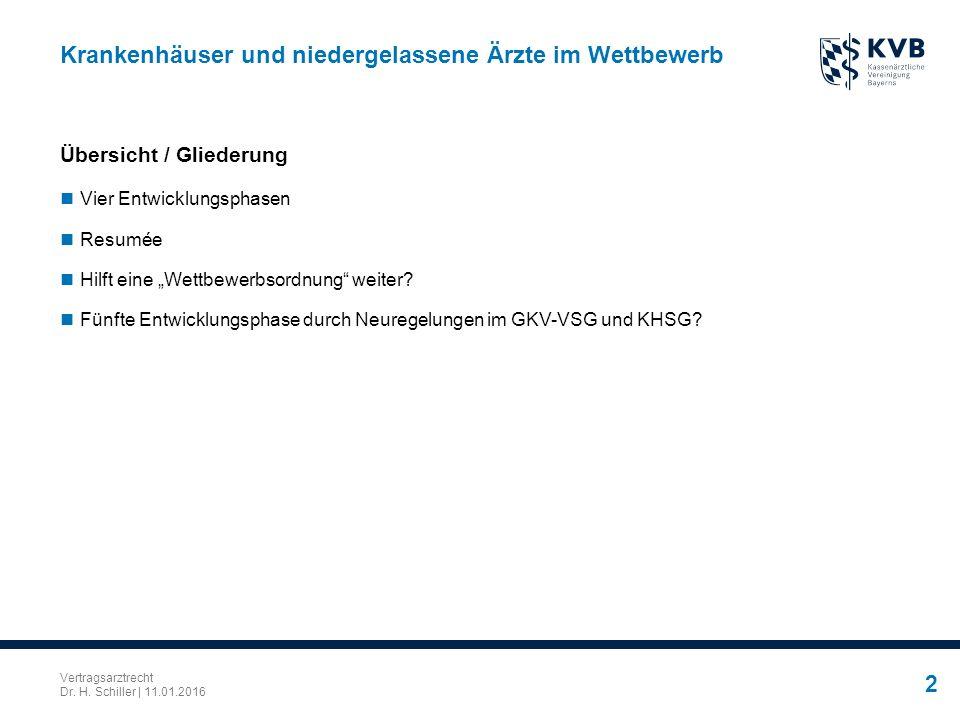 Vertragsarztrecht Dr. H. Schiller | 11.01.2016 2 Krankenhäuser und niedergelassene Ärzte im Wettbewerb Übersicht / Gliederung Vier Entwicklungsphasen