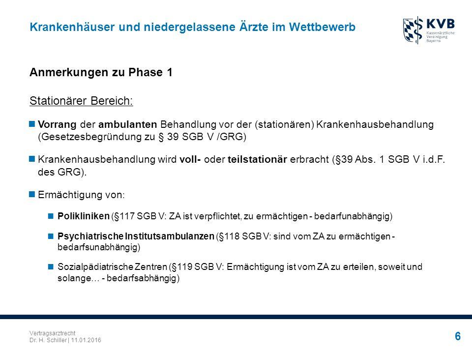 Vertragsarztrecht Dr. H. Schiller | 11.01.2016 6 Krankenhäuser und niedergelassene Ärzte im Wettbewerb Vorrang der ambulanten Behandlung vor der (stat