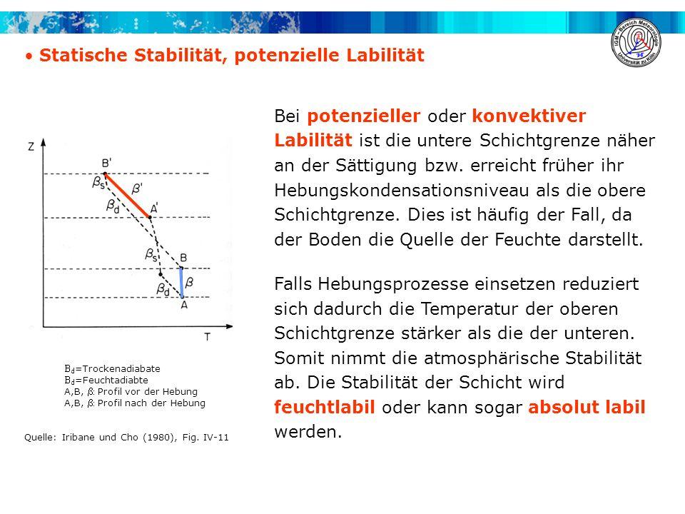  d =Trockenadiabate  d =Feuchtadiabte A,B, Profil vor der Hebung A,B, Profil nach der Hebung Bei potenzieller oder konvektiver Stabilität ist es genau umgekehrt: An der unteren Schichtgrenze ist im Vergleich zur oberen deutlich trockener.
