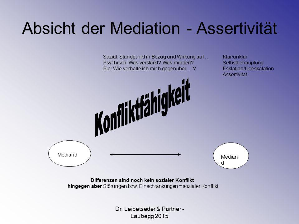 Absicht der Mediation - Assertivität Mediand Sozial: Standpunkt in Bezug und Wirkung auf …Klar/unklar Psychisch: Was verstärkt.