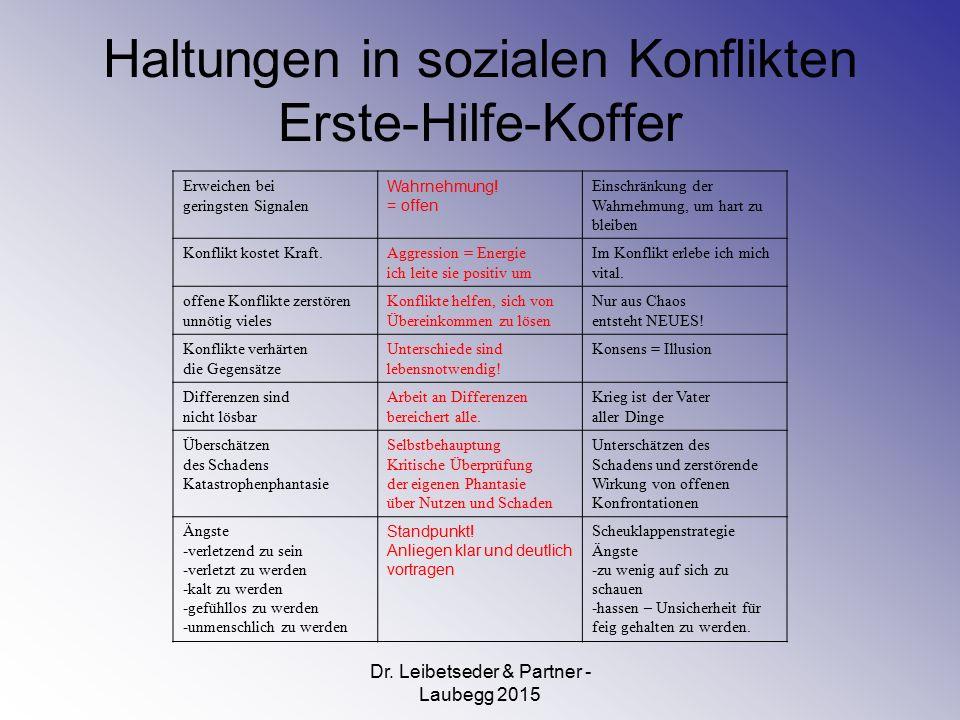 Haltungen in sozialen Konflikten Erste-Hilfe-Koffer Haltung zu Konflikten Erweichen bei geringsten Signalen Wahrnehmung.