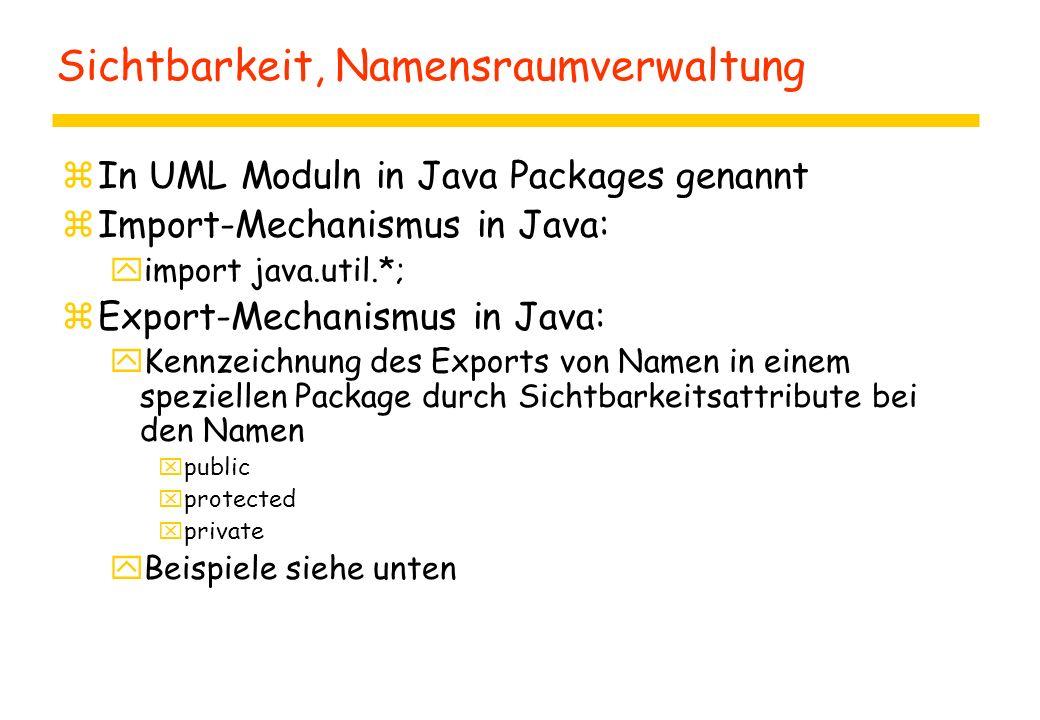 Sichtbarkeit, Namensraumverwaltung zIn UML Moduln in Java Packages genannt zImport-Mechanismus in Java: yimport java.util.*; zExport-Mechanismus in Ja