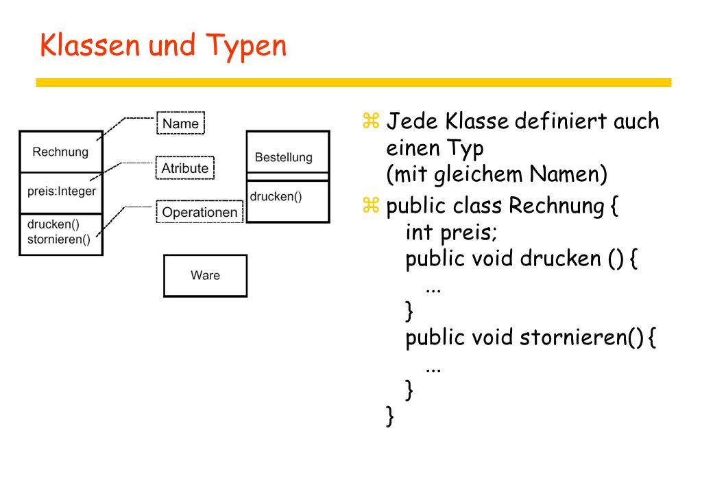Klassen und Typen zJede Klasse definiert auch einen Typ (mit gleichem Namen) zpublic class Rechnung { int preis; public void drucken () {... } public