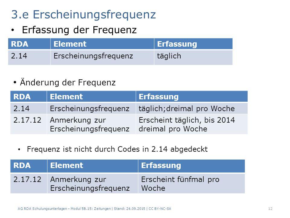 3.e Erscheinungsfrequenz Erfassung der Frequenz AG RDA Schulungsunterlagen – Modul 5B.15: Zeitungen | Stand: 24.09.2015 | CC BY-NC-SA12 RDAElementErfassung 2.14Erscheinungsfrequenztäglich RDAElementErfassung 2.14Erscheinungsfrequenztäglich;dreimal pro Woche 2.17.12Anmerkung zur Erscheinungsfrequenz Erscheint täglich, bis 2014 dreimal pro Woche RDAElementErfassung 2.17.12Anmerkung zur Erscheinungsfrequenz Erscheint fünfmal pro Woche Änderung der Frequenz Frequenz ist nicht durch Codes in 2.14 abgedeckt