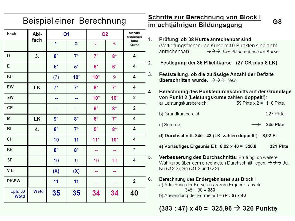 6 Beispiel einer Berechnung Fach Abi- fach Q1Q2 Anzahl anrechen bare Kurse 1.2.3.4.
