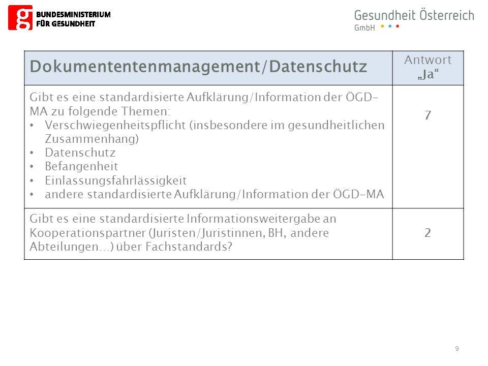 """9 Dokumententenmanagement/Datenschutz Antwort """"Ja"""" Gibt es eine standardisierte Aufklärung/Information der ÖGD- MA zu folgende Themen: Verschwiegenhei"""