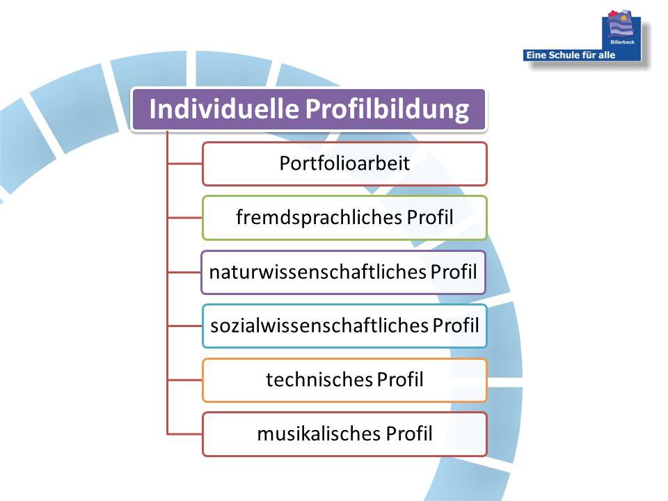 Individuelle Profilbildung Portfolioarbeitfremdsprachliches Profilnaturwissenschaftliches Profilsozialwissenschaftliches Profiltechnisches Profilmusikalisches Profil