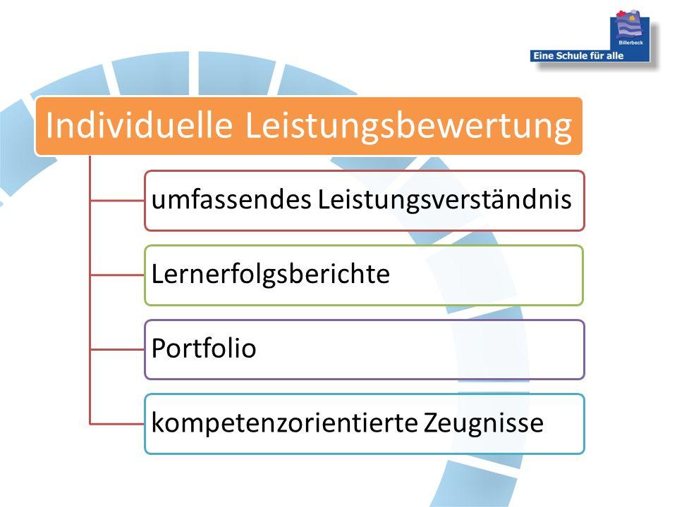 Individuelle Leistungsbewertung umfassendes LeistungsverständnisLernerfolgsberichtePortfoliokompetenzorientierte Zeugnisse