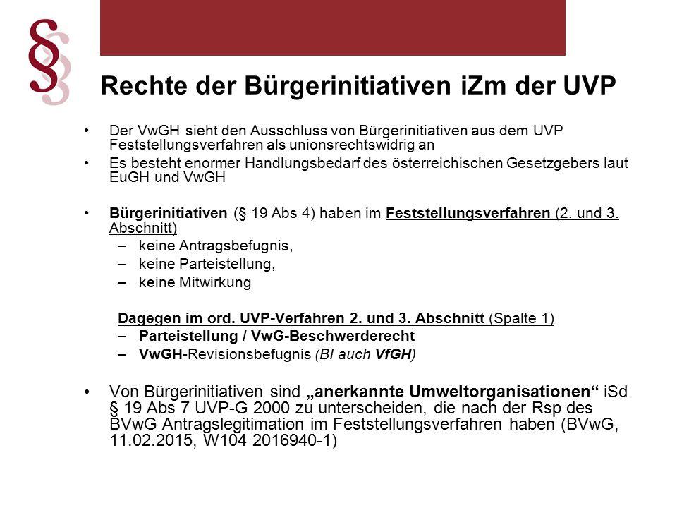 Rechte der Bürgerinitiativen iZm der UVP Der VwGH sieht den Ausschluss von Bürgerinitiativen aus dem UVP Feststellungsverfahren als unionsrechtswidrig an Es besteht enormer Handlungsbedarf des österreichischen Gesetzgebers laut EuGH und VwGH Bürgerinitiativen (§ 19 Abs 4) haben im Feststellungsverfahren (2.