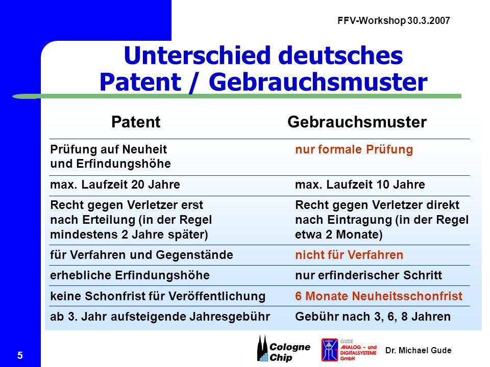FFV-Workshop 30.3.2007 Dr. Michael Gude 5 Unterschied deutsches Patent / Gebrauchsmuster Patent Gebrauchsmuster Prüfung auf Neuheit nur formale Prüfun