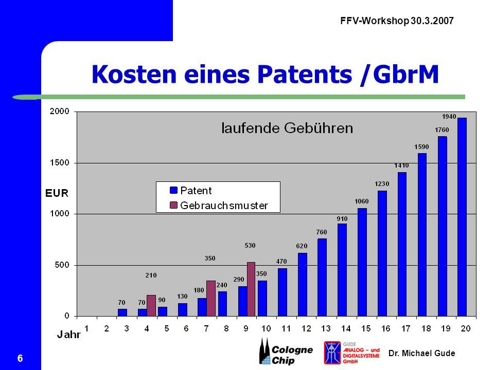 FFV-Workshop 30.3.2007 Dr.Michael Gude 7 Welche Rechte hat der Patentinhaber.