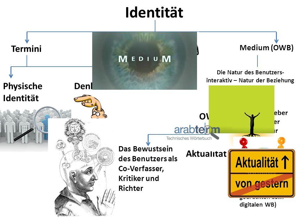 Identität Termini Medium (OWB) Physische Identität Denkkultur OWB Contentgeber Übersetzer Redakteur Die Natur des Benutzers- interaktiv – Natur der Be